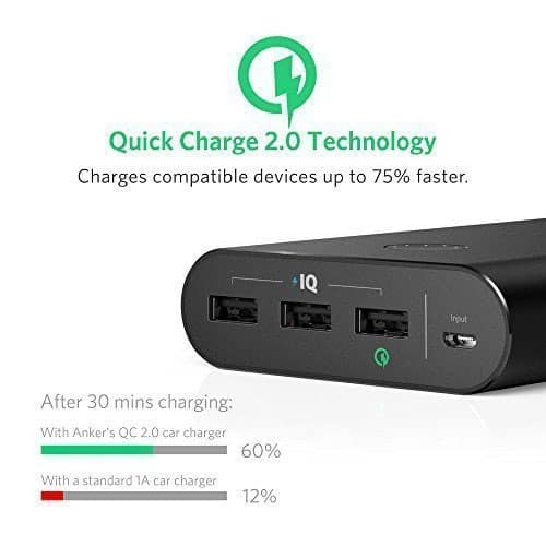 Anker Powercore+ 26800 Quick Charge 2.0