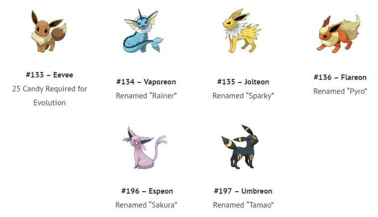 Eevee Evolution Names