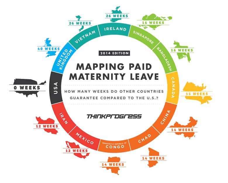 Paid Maternity Leave By Developed Country