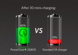 Anker Powercore+ 26800 Charging Comparisson